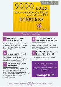Tiek izsludināts uzņēmējdarbības projektu konkurss remigrantiem biznesa idejas īstenošanai Latgalē!