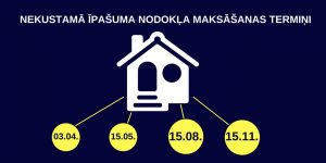 Līdz 15. augustam veicams nekustamā īpašuma nodokļa kārtējais maksājums
