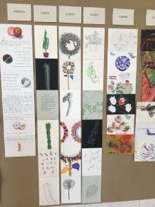 Ilūkstes  Mūzikas un mākslas skolas audzēkņi  vieni no labākajiem  mākslas izglītībā  Valstī
