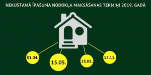 Līdz 15.maijam veicams kārtējais nodokļa maksājums