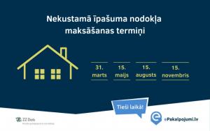 Nekustamā īpašuma nodokļa maksātāju ievērībai – līdz 15. novembrim veicams kārtējais nodokļa maksājums