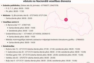 Būtiska informācija iedzīvotājiem par valsts apmaksātām krūts vēža profilaktiskajām pārbaudēm