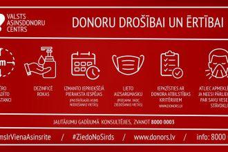 Donoru diena Ilūkstē 25.08.2020