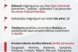 Pārskatīti ar Covid-19 saistītie ierobežojumi kultūras nozarē