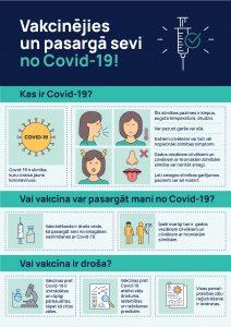 Vakcīnas pret Covid-19