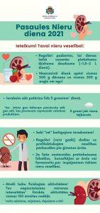 Pasaules Nieru diena