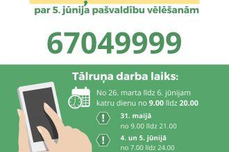 26. martā darbu sācis CVK uzziņu tālrunis par 5. jūnija pašvaldību vēlēšanām